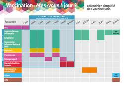 Calendrier des vaccinations simplifié 2018