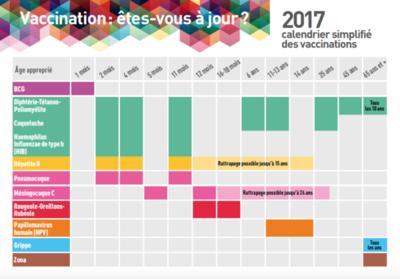 Visuel calendrier des vaccinations 2017